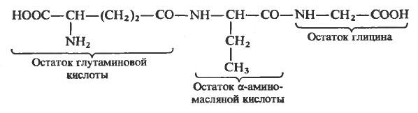 офтальмовая кислота